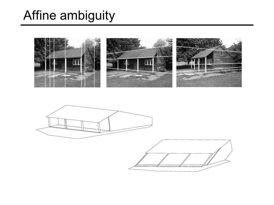 Affine ambiguity