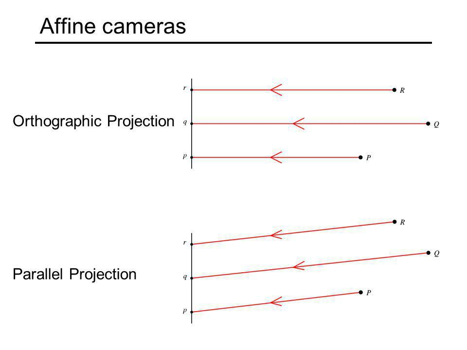 Affine cameras Orthographic Projection Parallel Projection