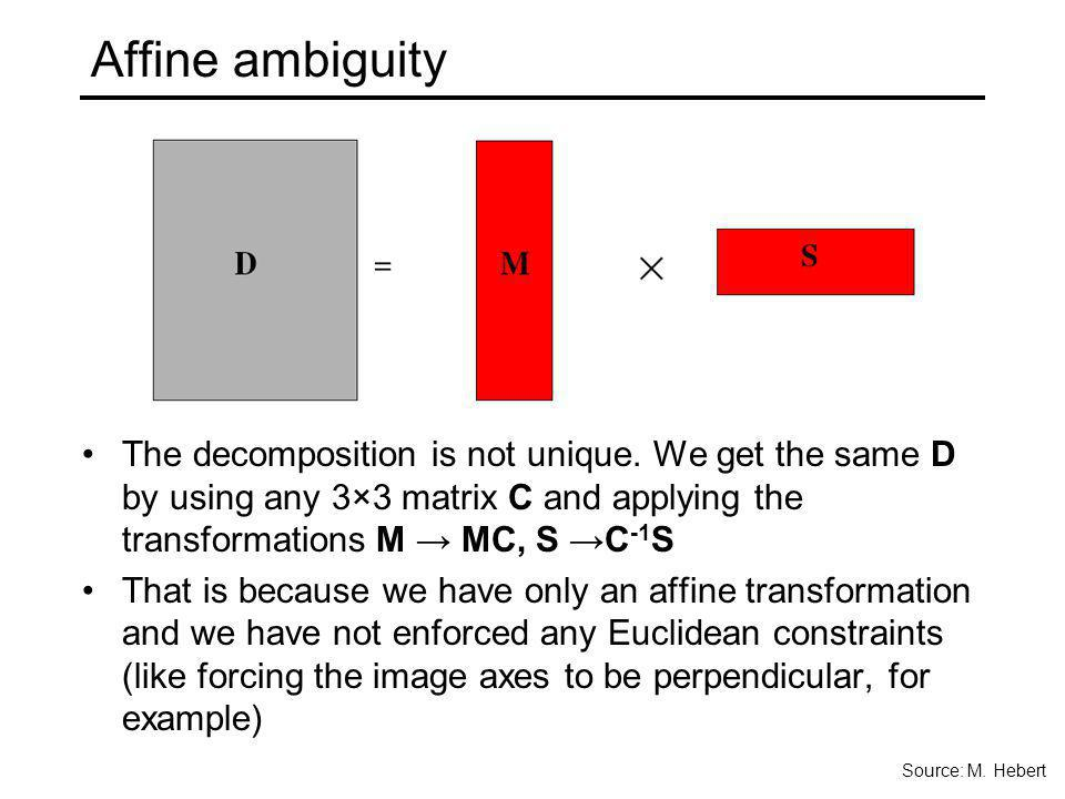 Affine ambiguity The decomposition is not unique. We get the same D by using any 3×3 matrix C and applying the transformations M → MC, S →C-1S.