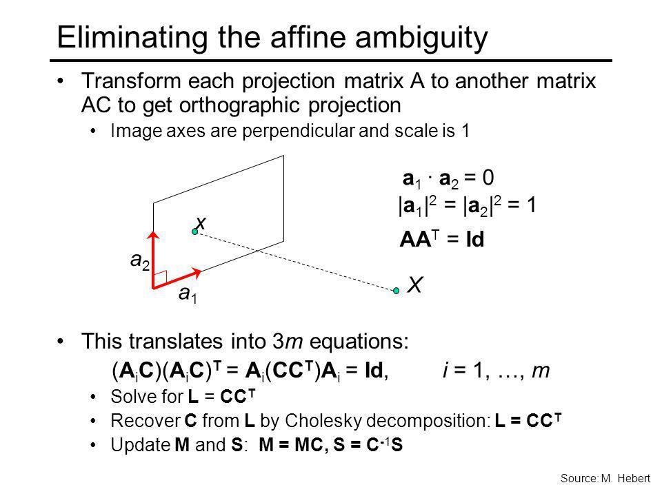 Eliminating the affine ambiguity