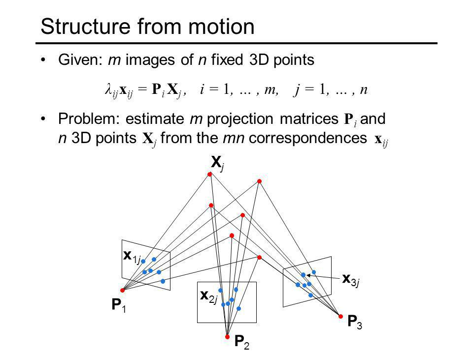 Structure from motion Given: m images of n fixed 3D points