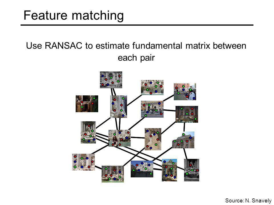 Use RANSAC to estimate fundamental matrix between each pair