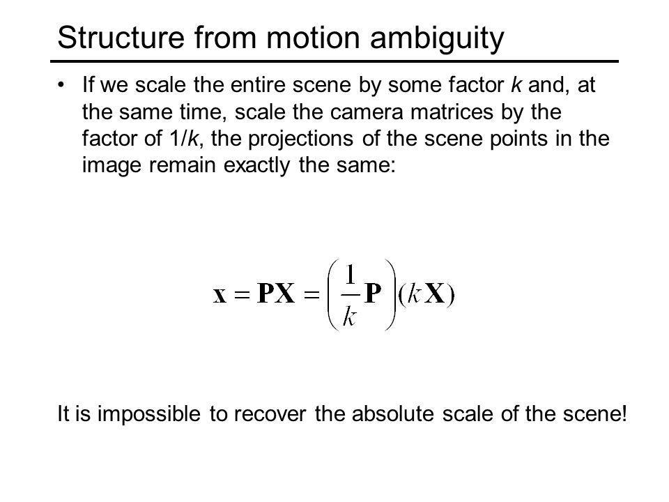 Structure from motion ambiguity