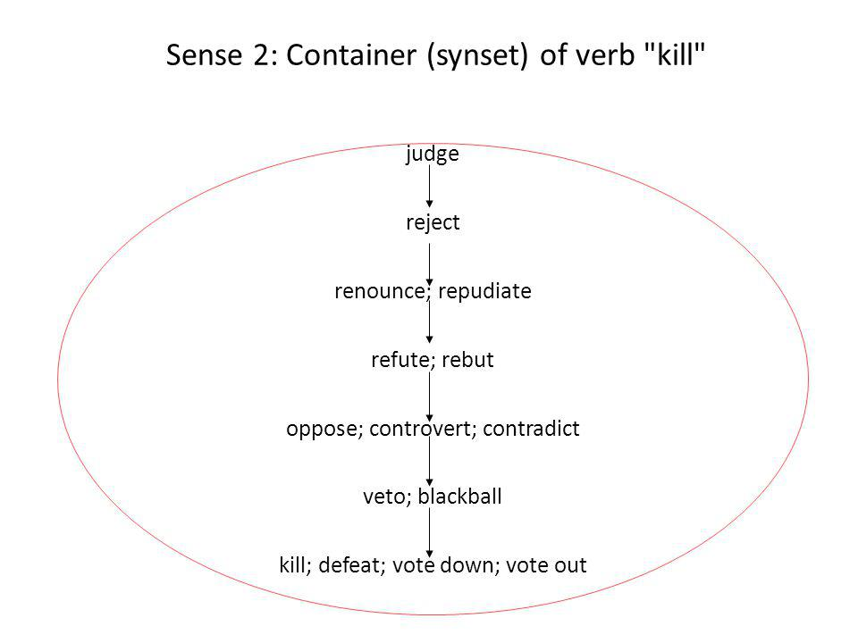 Sense 2: Container (synset) of verb kill