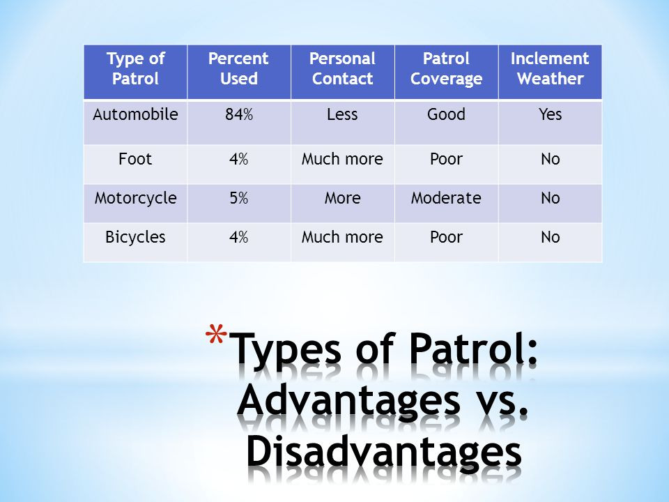 Types of Patrol: Advantages vs. Disadvantages