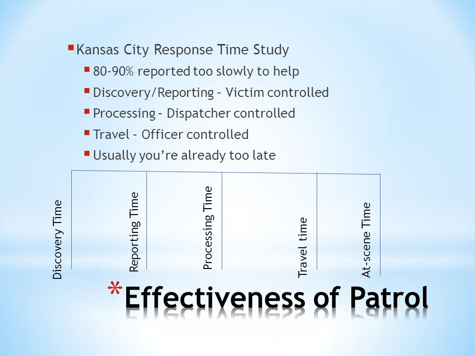 Effectiveness of Patrol