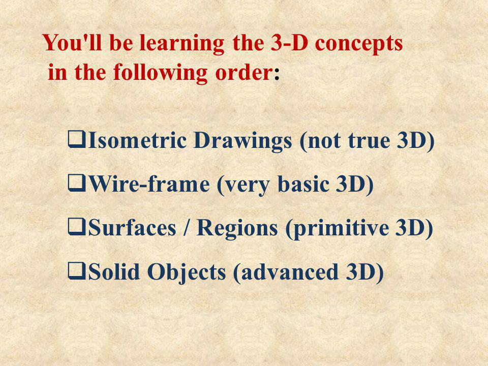 You ll be learning the 3-D concepts