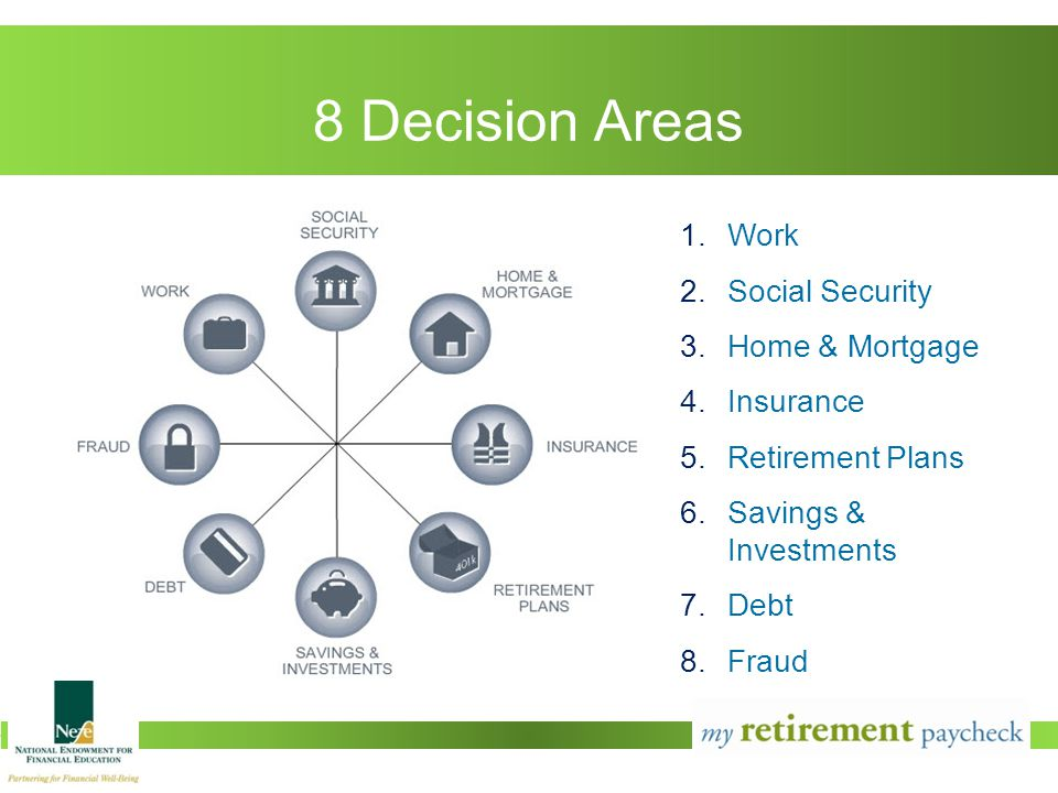 8 Decision Areas Work Social Security Home & Mortgage Insurance