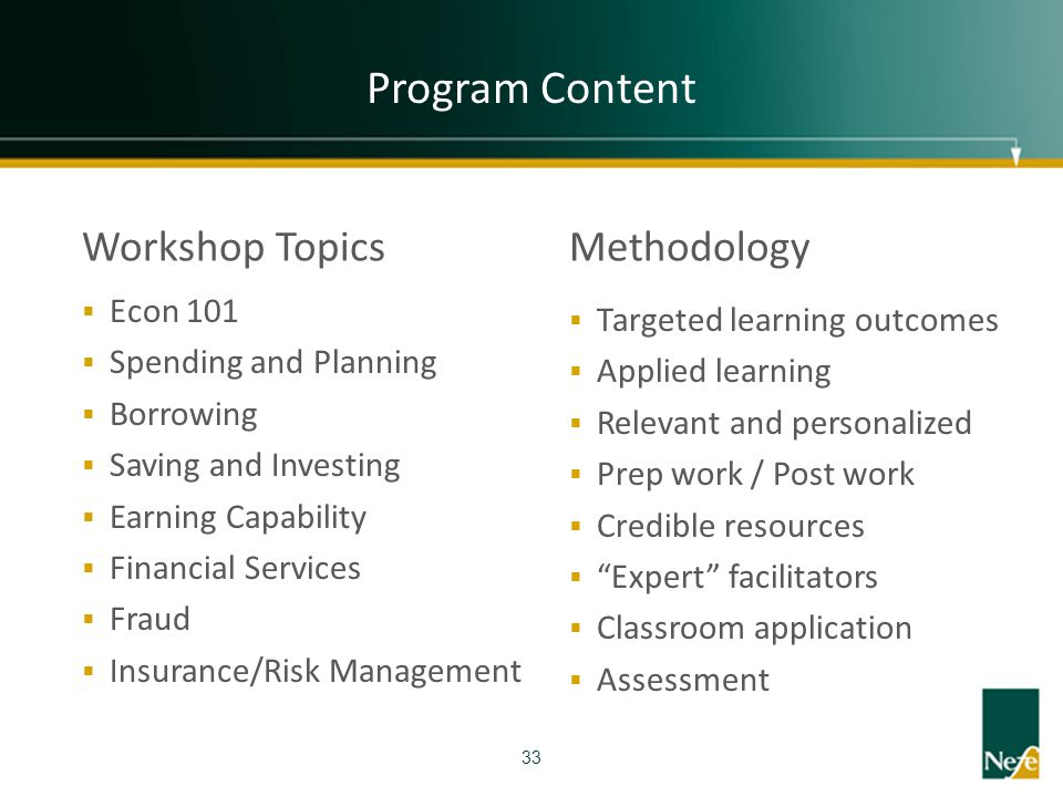 Program Content Workshop Topics Methodology Econ 101