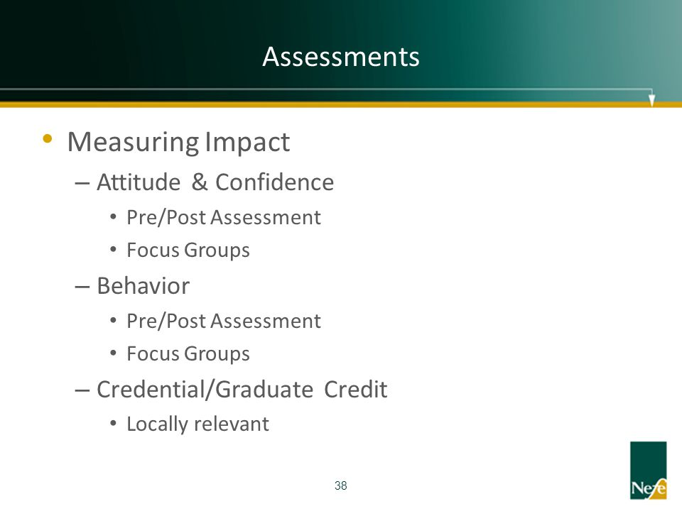 Assessments Measuring Impact Attitude & Confidence Behavior