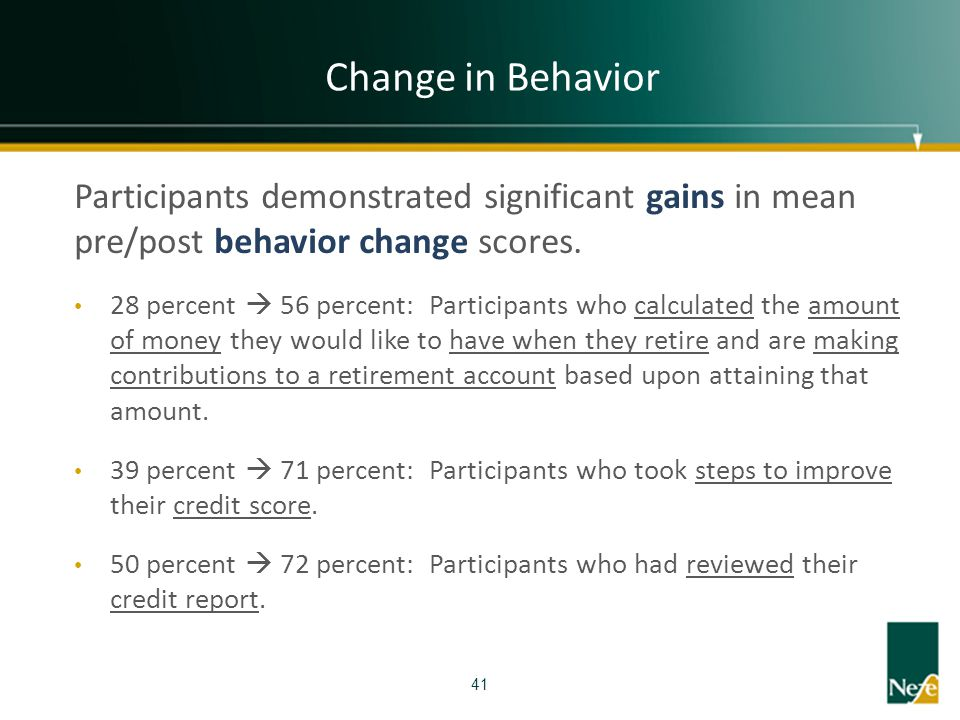 Change in Behavior Participants demonstrated significant gains in mean pre/post behavior change scores.