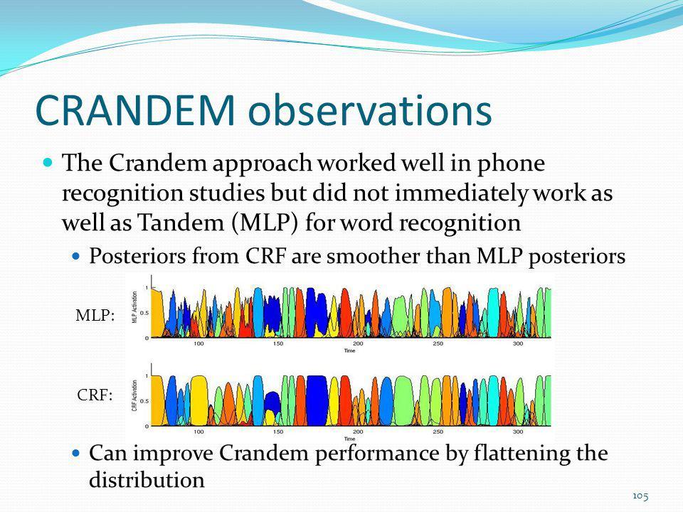 CRANDEM observations