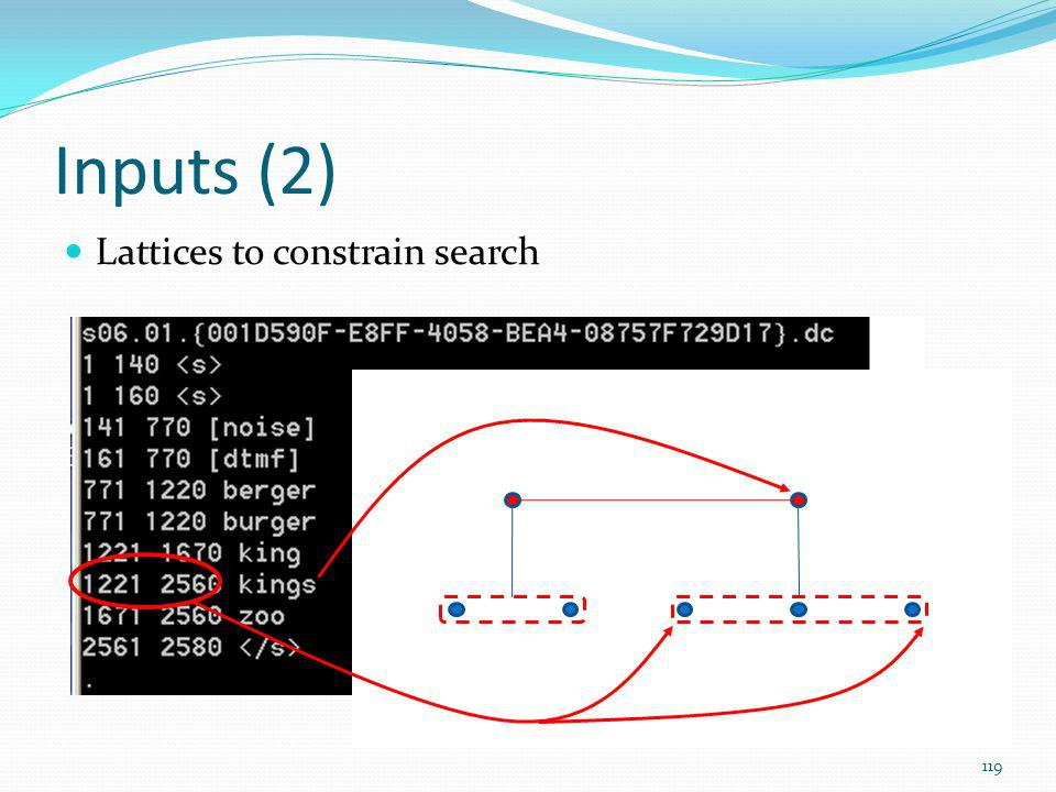 Inputs (2) Lattices to constrain search