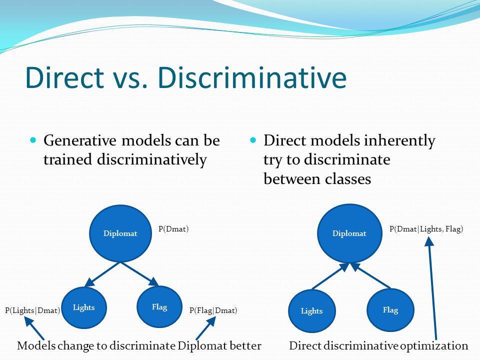 Direct vs. Discriminative