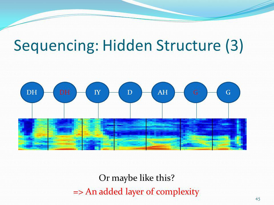 Sequencing: Hidden Structure (3)