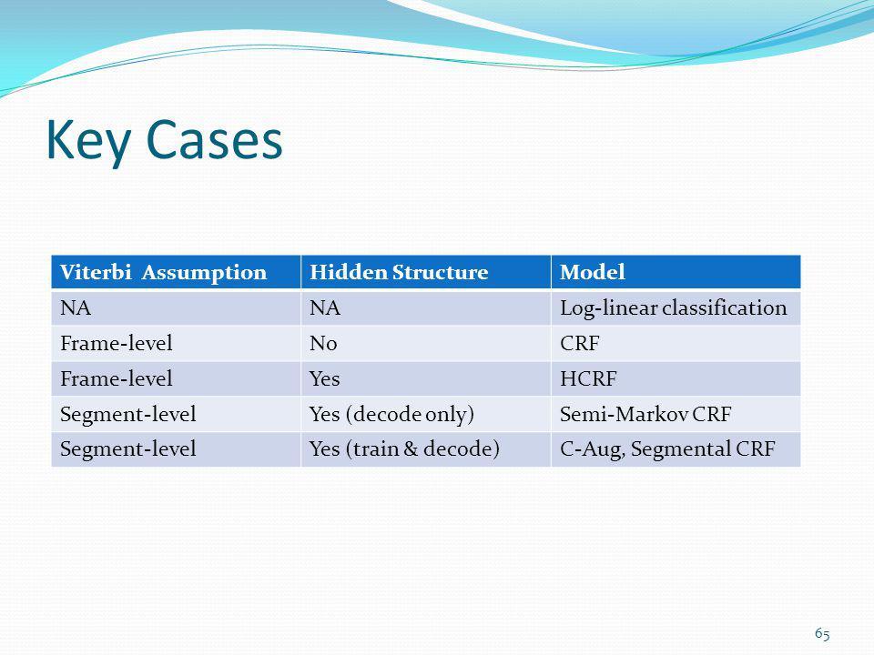 Key Cases Viterbi Assumption Hidden Structure Model NA