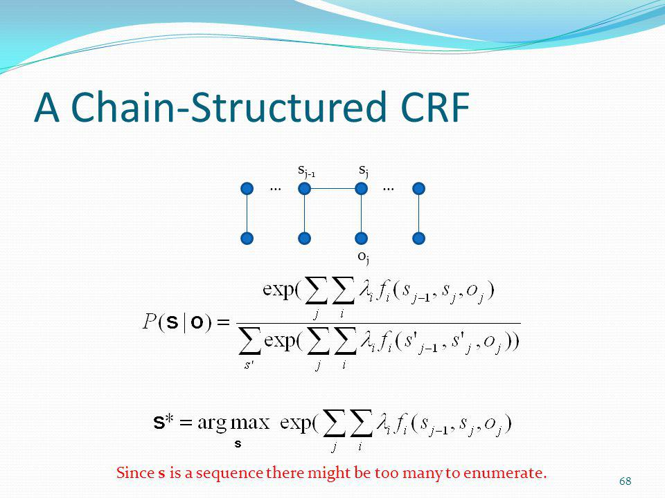 A Chain-Structured CRF