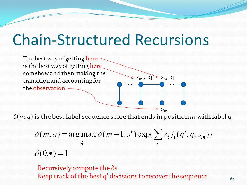 Chain-Structured Recursions