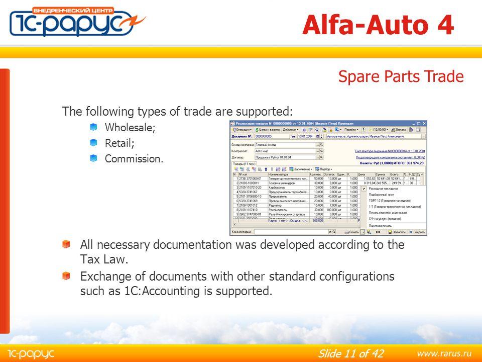 Alfa-Auto 4 Spare Parts Trade