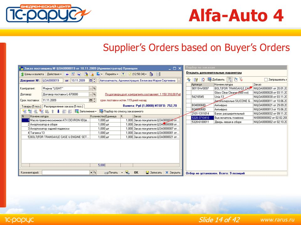 Alfa-Auto 4 Supplier's Orders based on Buyer's Orders