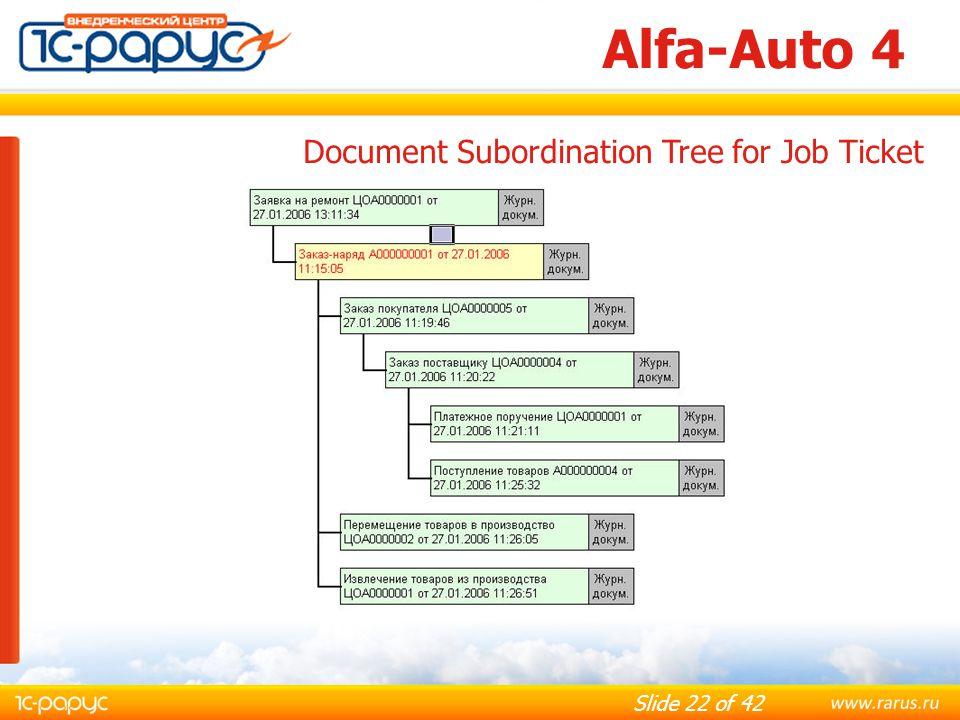 Alfa-Auto 4 Document Subordination Tree for Job Ticket