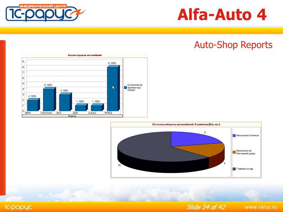 Alfa-Auto 4 Auto-Shop Reports