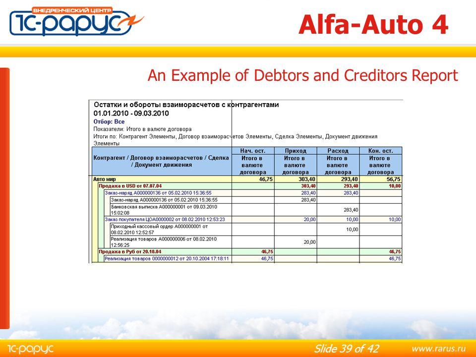 Alfa-Auto 4 An Example of Debtors and Creditors Report