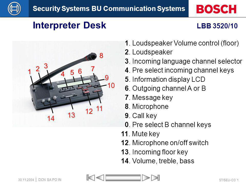 Interpreter Desk LBB 3520/10 1. Loudspeaker Volume control (floor)