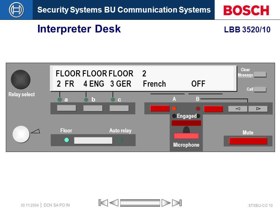 Interpreter Desk LBB 3520/10 FLOOR FLOOR FLOOR 2 a b c