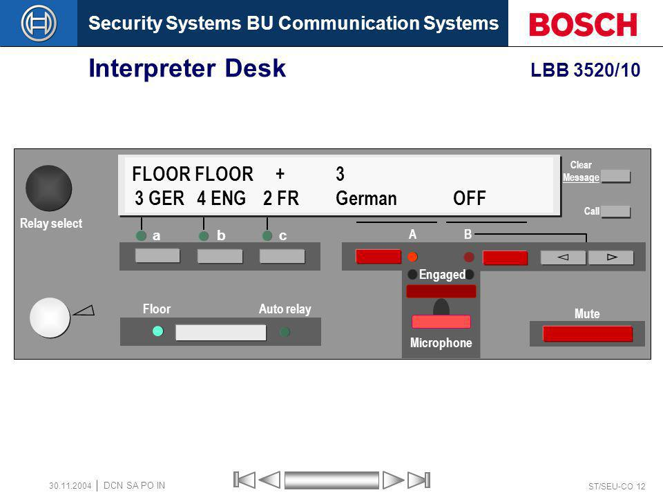 Interpreter Desk LBB 3520/10 FLOOR FLOOR + 3 a b c