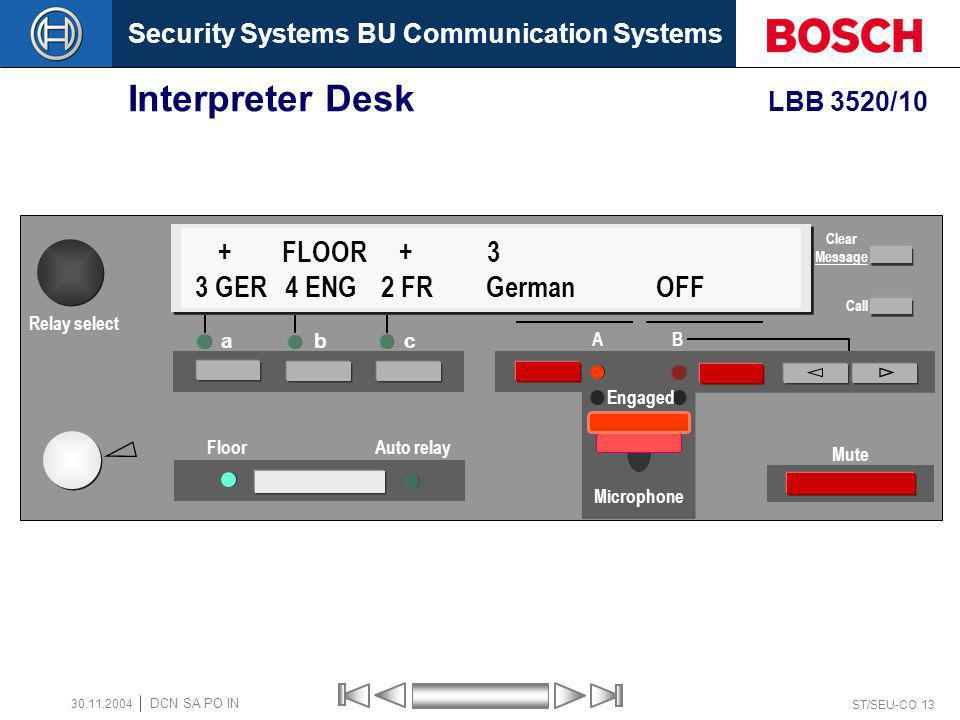 Interpreter Desk LBB 3520/10 + FLOOR + 3 a b c