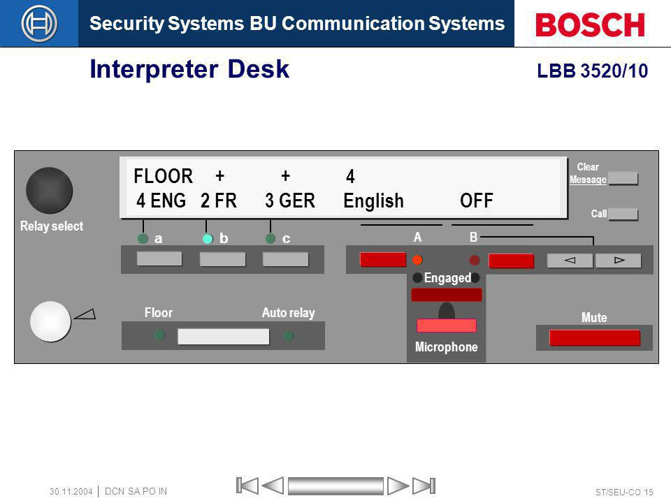 Interpreter Desk LBB 3520/10 FLOOR + + 4 a b c