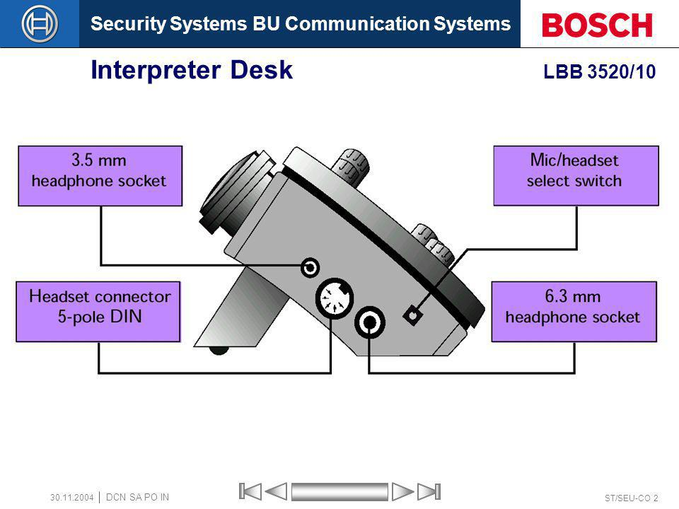 Interpreter Desk LBB 3520/10 30.11.2004 DCN SA PO IN