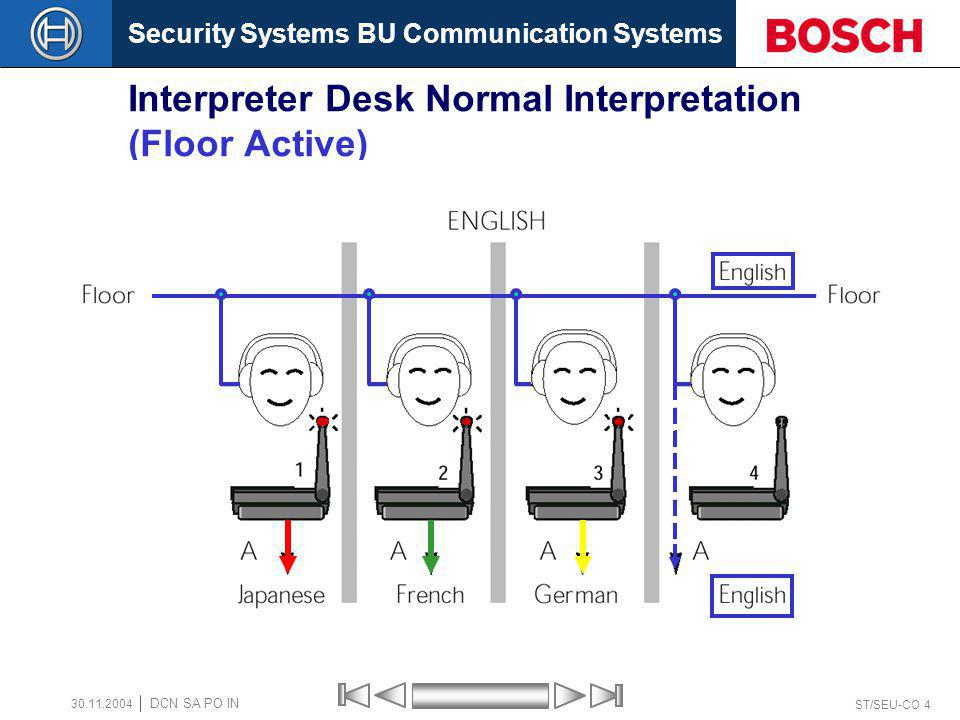 Interpreter Desk Normal Interpretation (Floor Active)