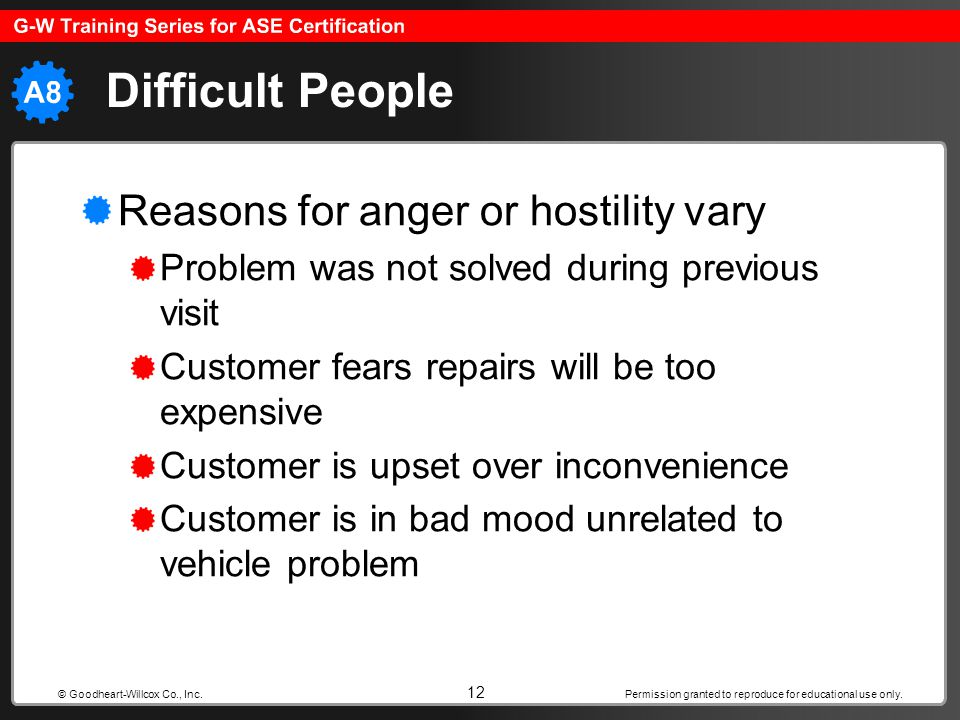 Difficult People Reasons for anger or hostility vary