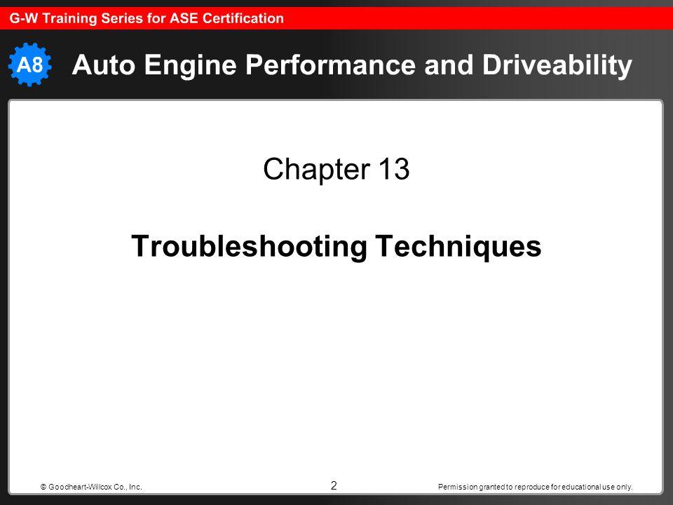 Troubleshooting Techniques
