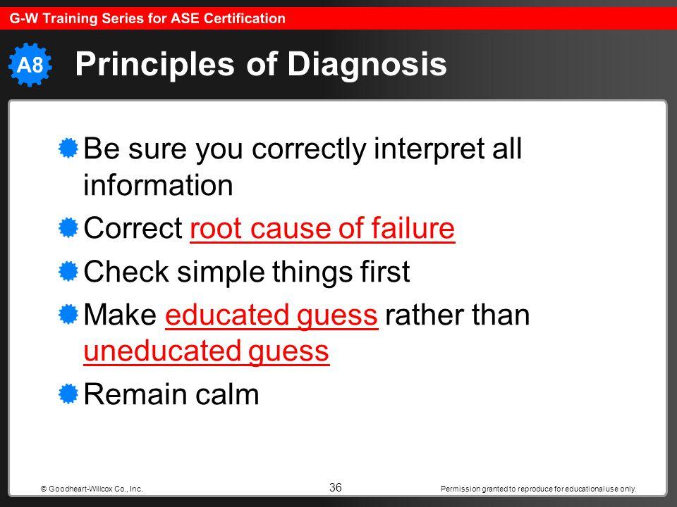 Principles of Diagnosis