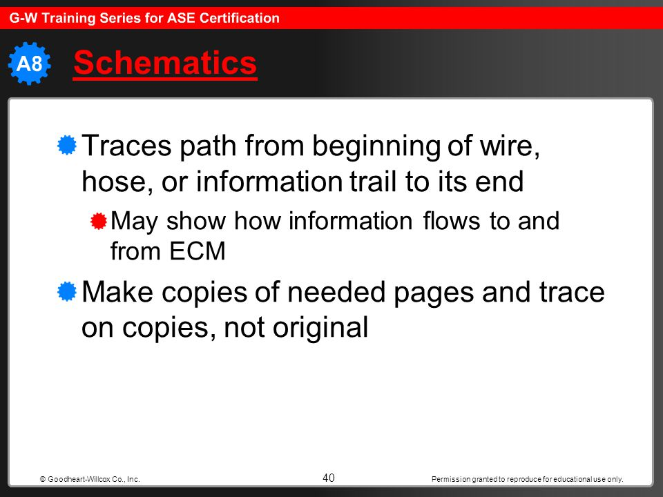 Schematics Traces path from beginning of wire, hose, or information trail to its end. May show how information flows to and from ECM.