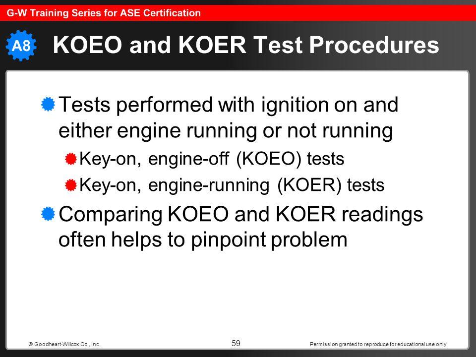KOEO and KOER Test Procedures