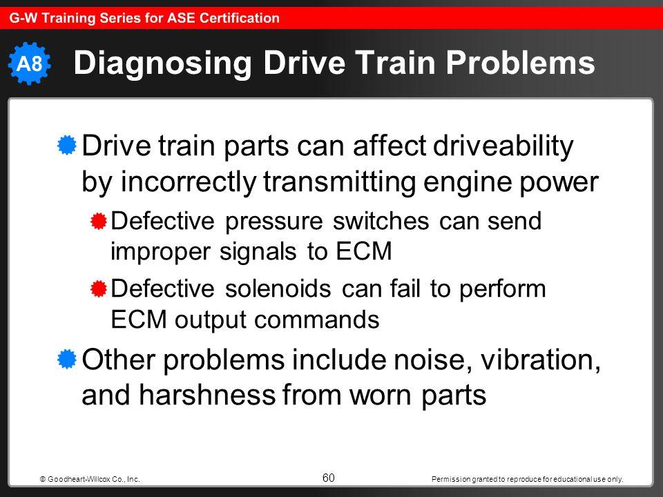 Diagnosing Drive Train Problems