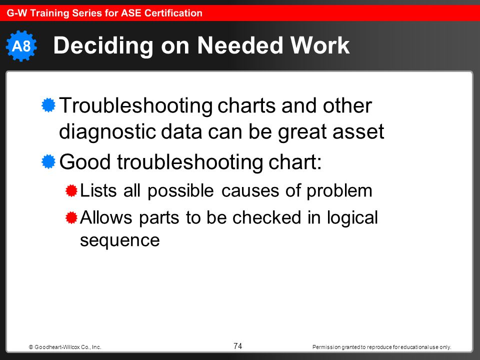 Deciding on Needed Work