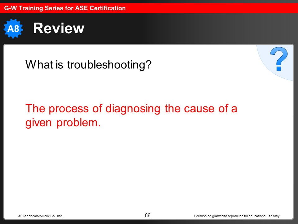 Review What is troubleshooting