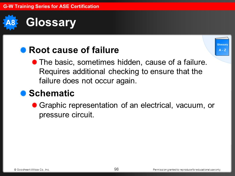 Glossary Root cause of failure Schematic