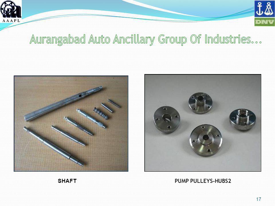 Aurangabad Auto Ancillary Group Of Industries...