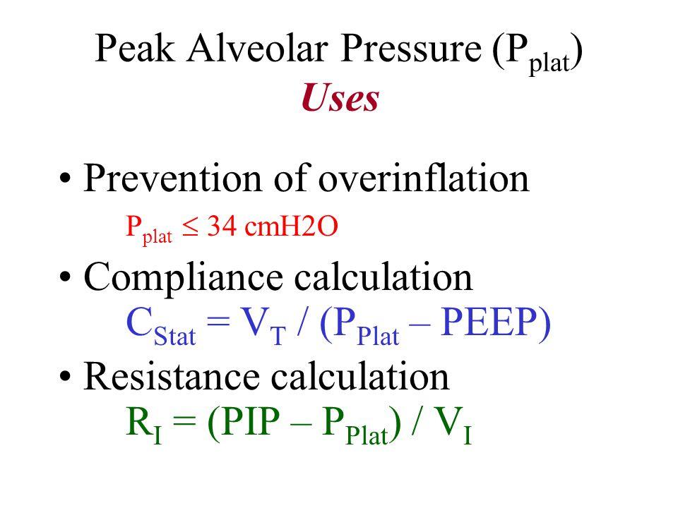 Peak Alveolar Pressure (Pplat) Uses