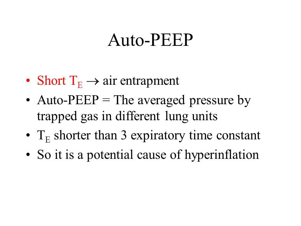 Auto-PEEP Short TE  air entrapment