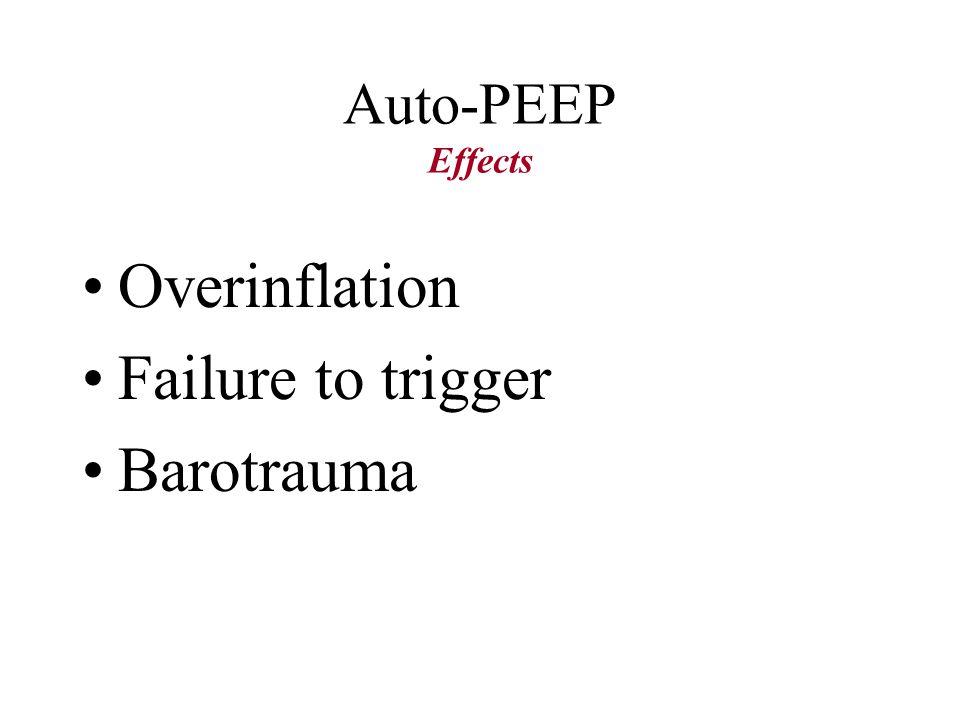 Auto-PEEP Effects Overinflation Failure to trigger Barotrauma