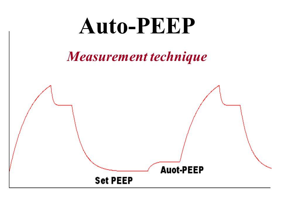 Measurement technique