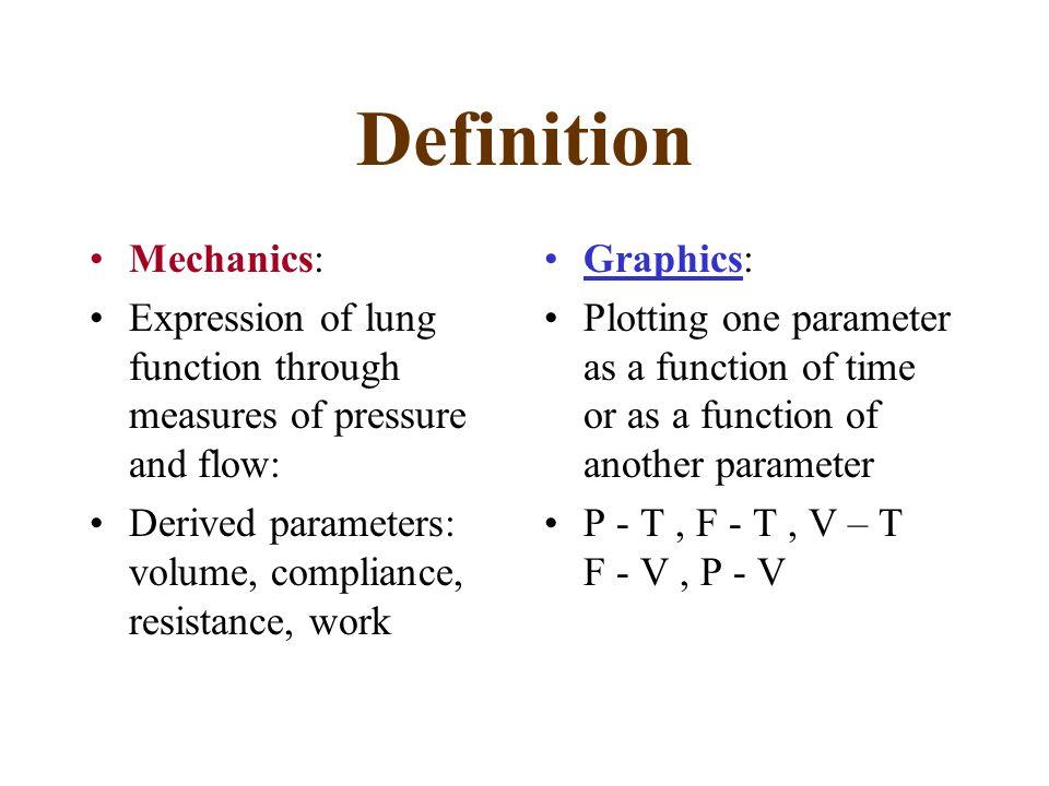 Definition Mechanics: