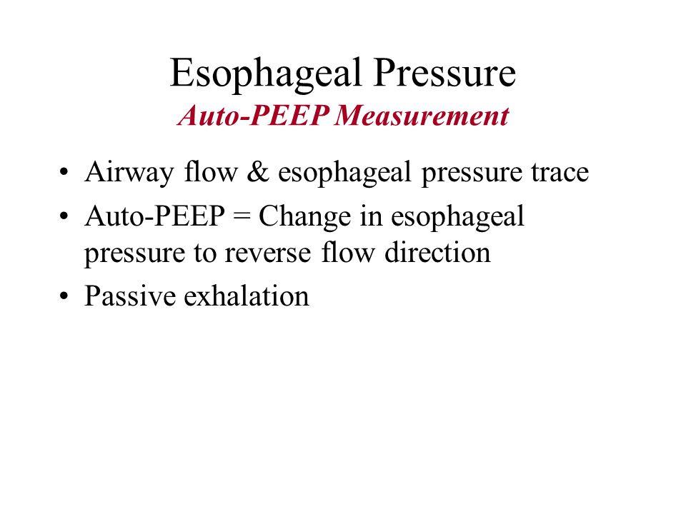 Esophageal Pressure Auto-PEEP Measurement